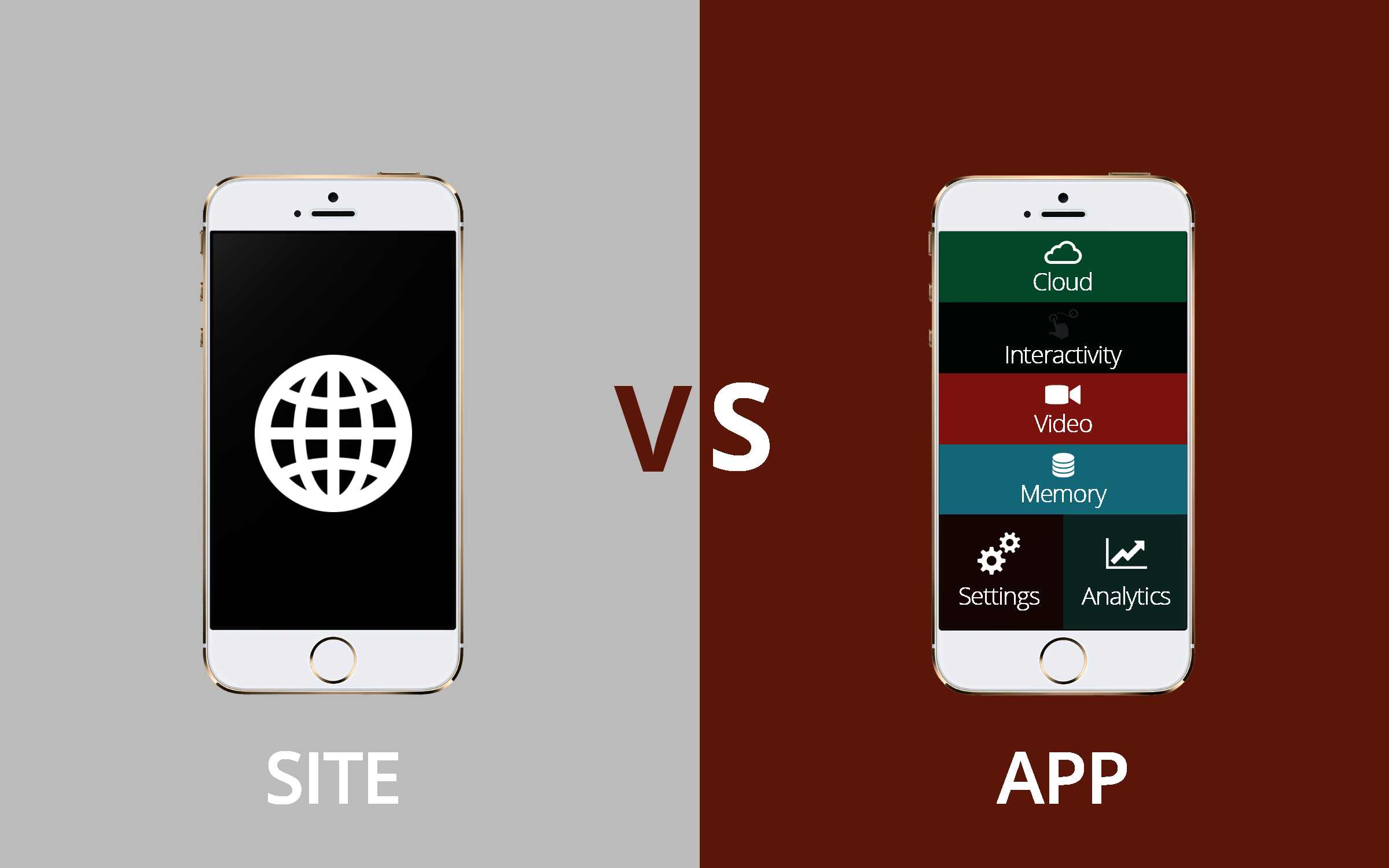 For Anyone Who's Trying To Target Their Audience Through Smartphones, It's  Important To Understand The Difference Between An App And A Mobile Website,
